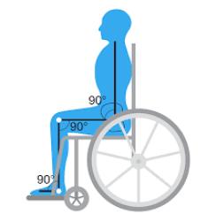 15 factores clave para elegir una silla de ruedas t cnicos ortopedicos y farmaceuticos titulados - Tamano silla de ruedas ...